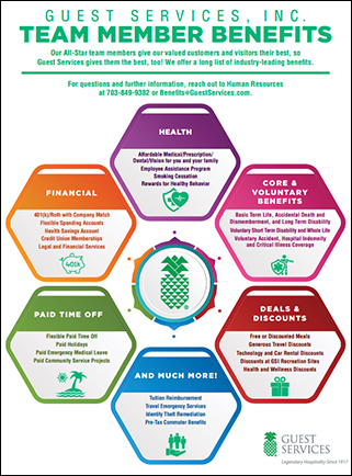 Benefits Overview Poster
